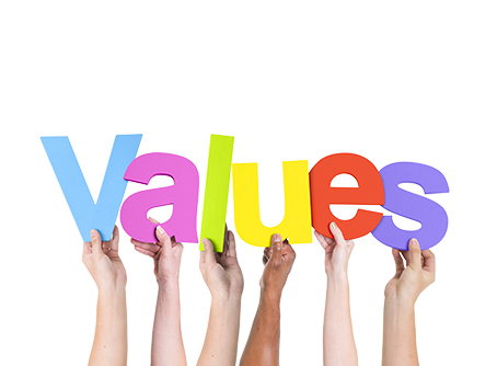 Team Values: What Really Matters?