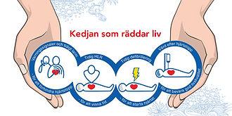 Kedjan_som_räddar_liv.jpg