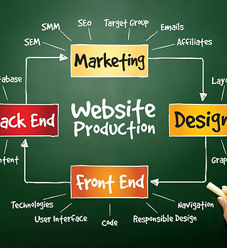 Web designer, website company, custom website, cheap website, small business website, web design expert, low cost website, web design, customer web design, creative websites, ranking high on google website, starting a website, how to build a website, building a website, creating a website, you it yourself website, web hosting, hosting, website hosting, business websites