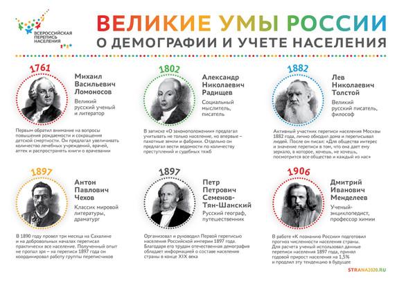 Великие умы России о демографии и учете