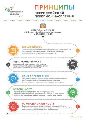 Принципы Всероссийской переписи населени
