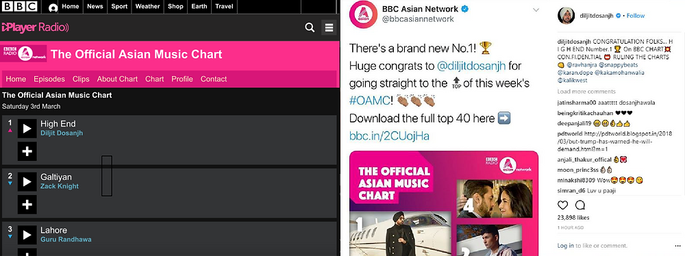 Diljit Dosanjh at the top of the Asian Music Chart