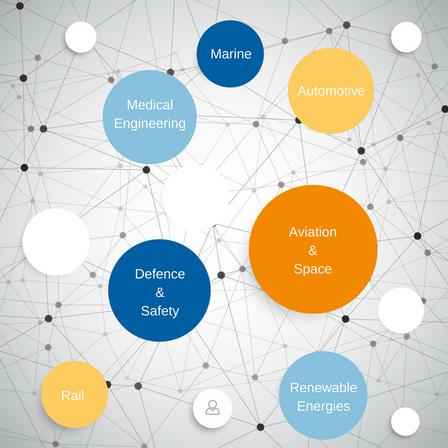 Arbeiten mit Fokus auf sicherheitskritischen Branchen