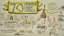 70 Jahre Forum Alpbach