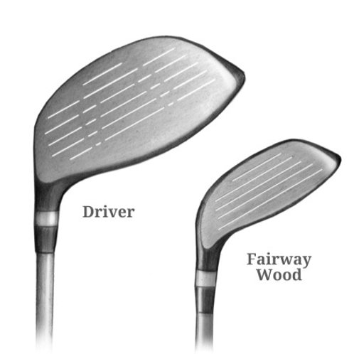 Fitting - Driver and Woods