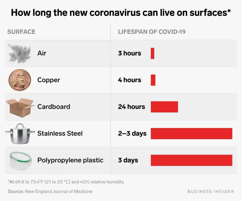 Tähtis: OÜ Novaver ja koroonaviirus!
