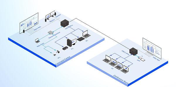 VWC2-Hpro-professionaalsed videoseinalahendused kontrollruumidesse ja konverentsiruumidesse-OÜ Novaver