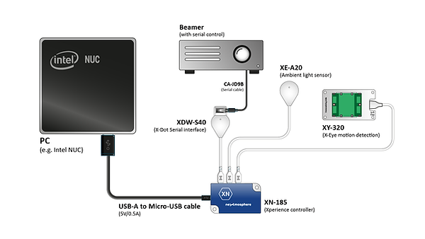 x-dot-serial-interface-on-xn-185.png