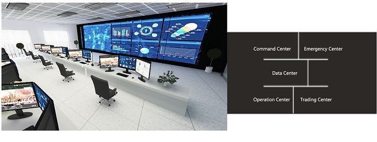 videoseina Unistation kontrollerid haiglatele, muudeumidele, kontrollkeskustele, serveriruumidele, sõjaväele-OÜ Novaver