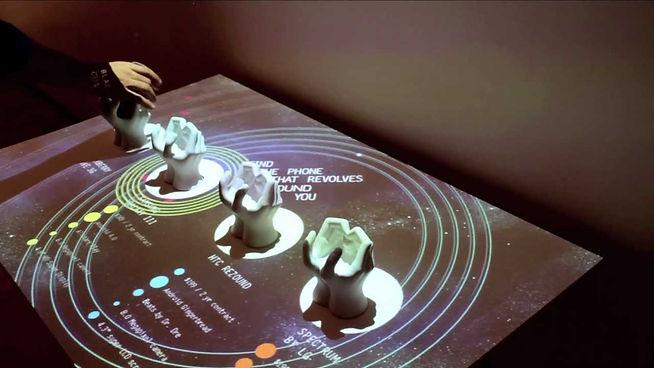 Projektsiooni kaardistus - OÜ Novaver