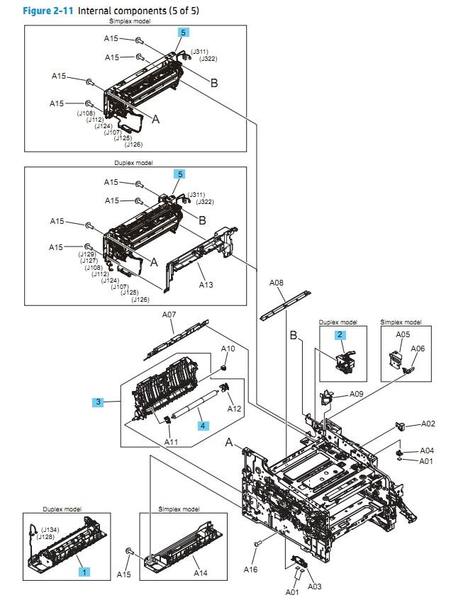 HP M452 M377 M477 Internal Components 5 of 5 Printer Diagram