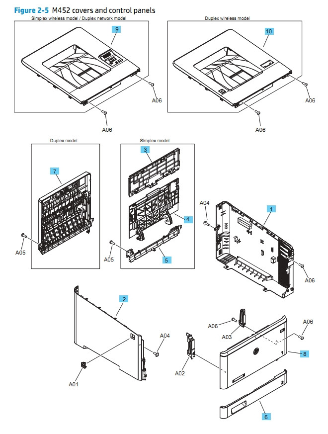 HP M452 Covers and Control Panel Printer Diagram