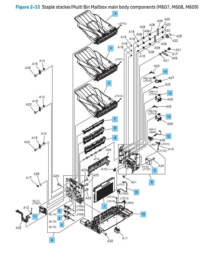 Stapler Stacker Multi Bin Mailbox Main body components M607 M608 M609 HP Printer Diagram