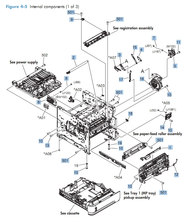 Internal Components 1 of 3 M601 M602 M603 HP Laser Printer Diagrams