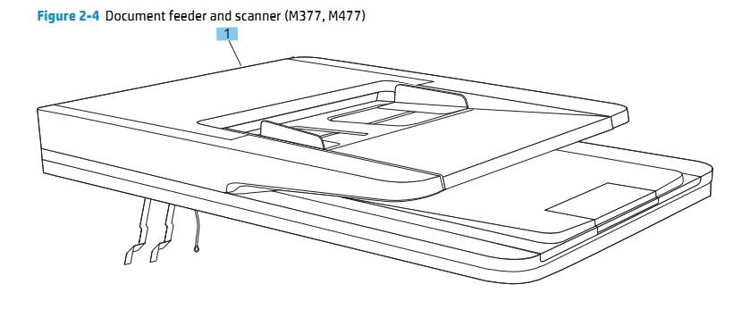 HP M377 M477 Document  feeder and Scanner Printer Diagram