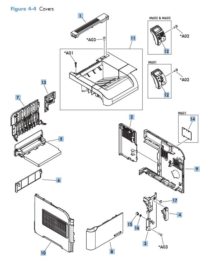 Covers M601 M602 M603 HP Laser Printer Diagrams