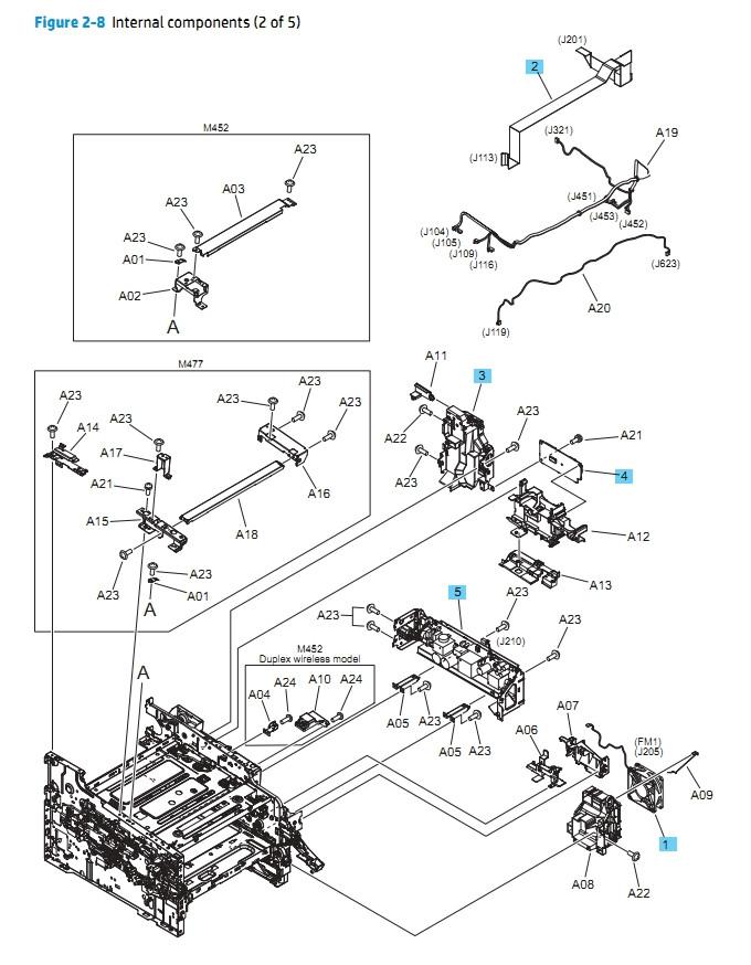 HP M452 M377 M477 Internal Components 2 of 5 Printer Diagram