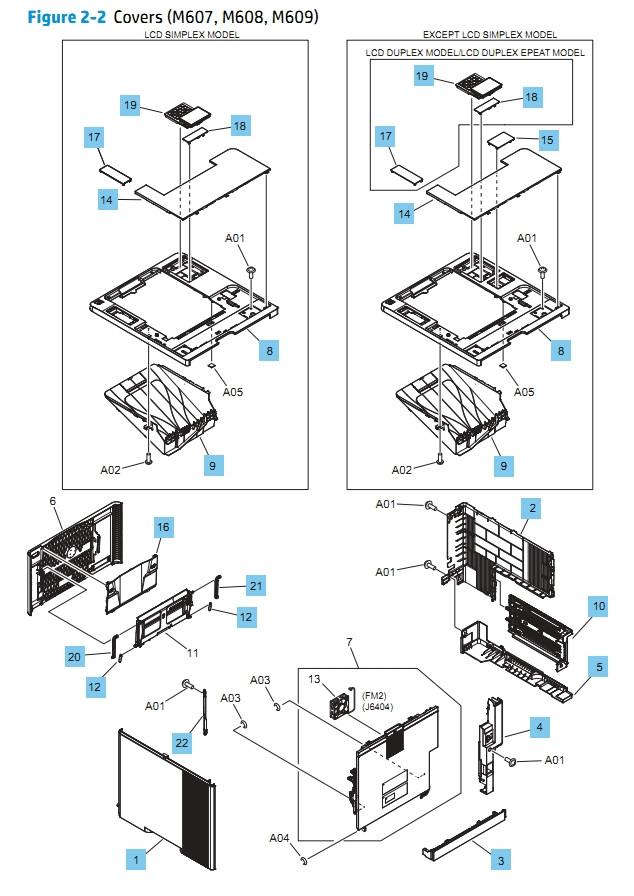 Covers M607 M608 M609 HP Laser Printer Diagrams