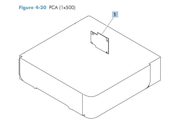 Main Body 1 x 500 M601 M602 M603 HP Laser Printer Diagrams