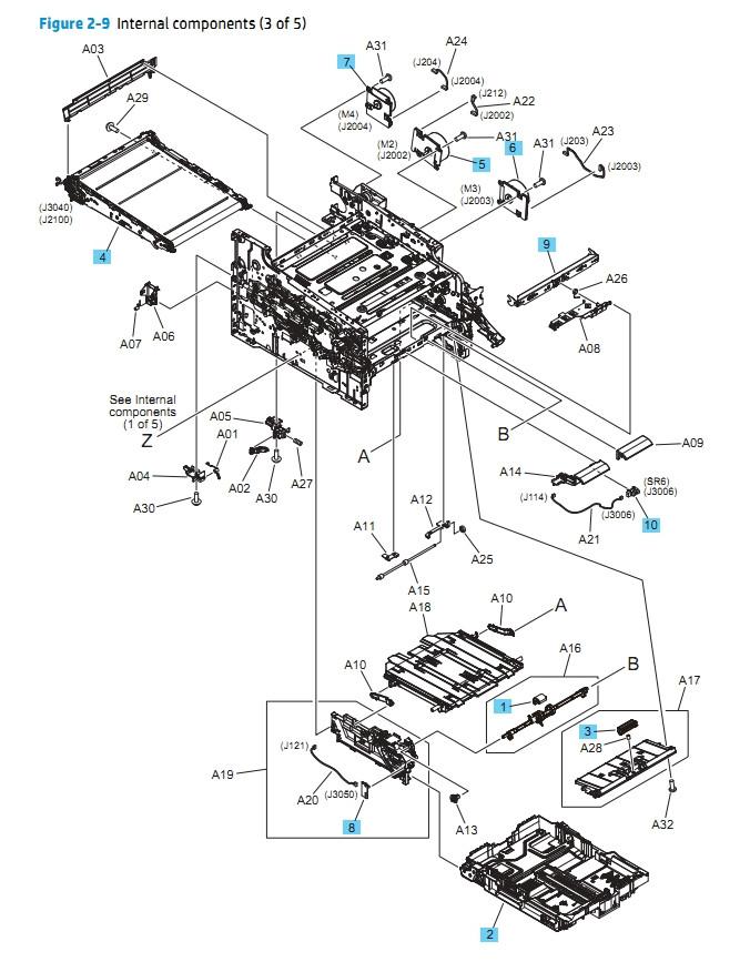 HP M452 M377 M477 Internal Components 3 of 5 Printer Diagram