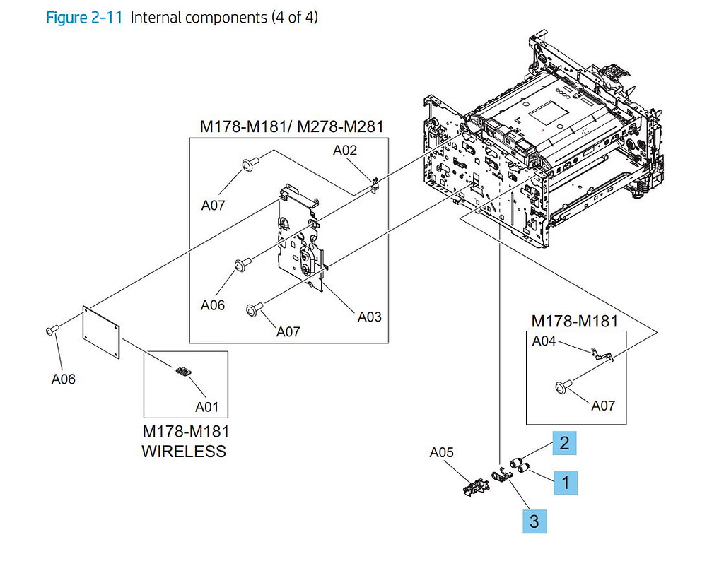 11. HP M253-M254 M278-M281 M153-M154 M178-M181 Internal components 4 of 4  printer part diagrams