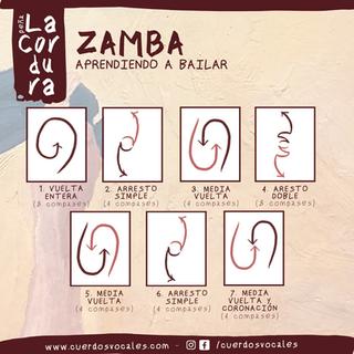 La Cordura - Zamba