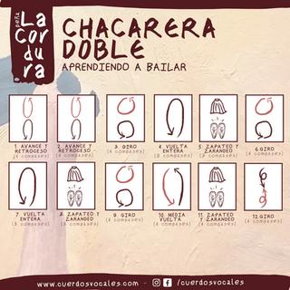 La Cordura - Chacarera doble
