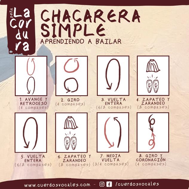 La Cordura - Chacarera simple