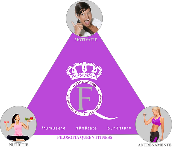 Queen Fitness,fitness club chisinau