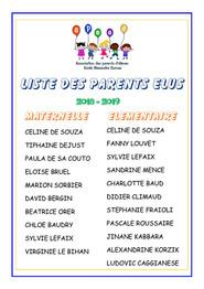 Liste des parents élus 2018