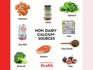 Can we meet our daily calcium requirements consuming non dairy food sources?