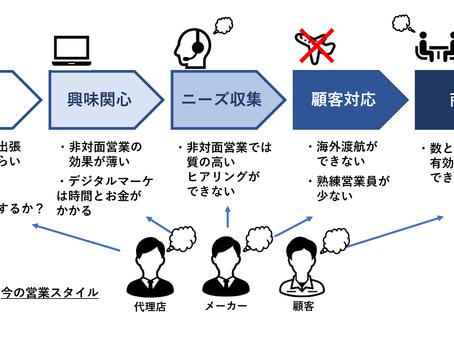 【製造業】デモンストレーションで営業効率UP