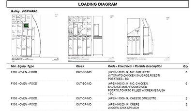 Galley loadplan loading diagram aircraft galley