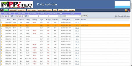 Flight schedule passenger and menu uplift