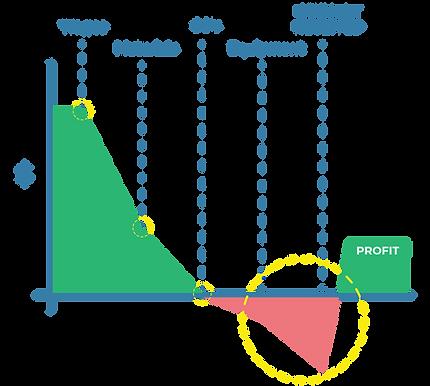 cash flow deficit1.png