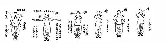 Mit 2 ursprünglich geheimen Tönen wird Qi verstärkt nach innen gelenkt und nach außen geführt. Letzters auch explosiv. Qigong aus den Kampfkünsten. Erlernen von fajin und umgekehrter Bauchatmung.