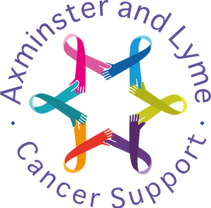 Cancer Support, cancer treatment