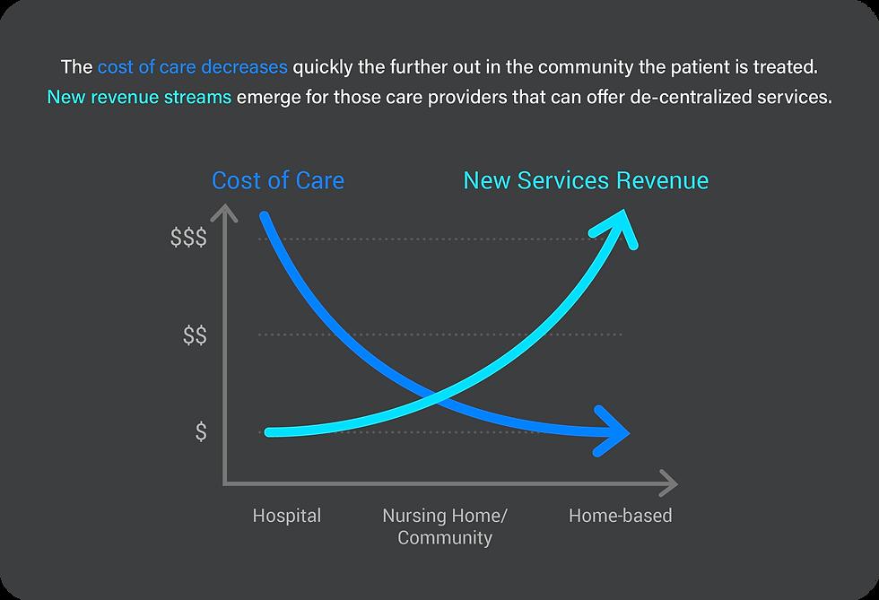 New Revenue Streams.png