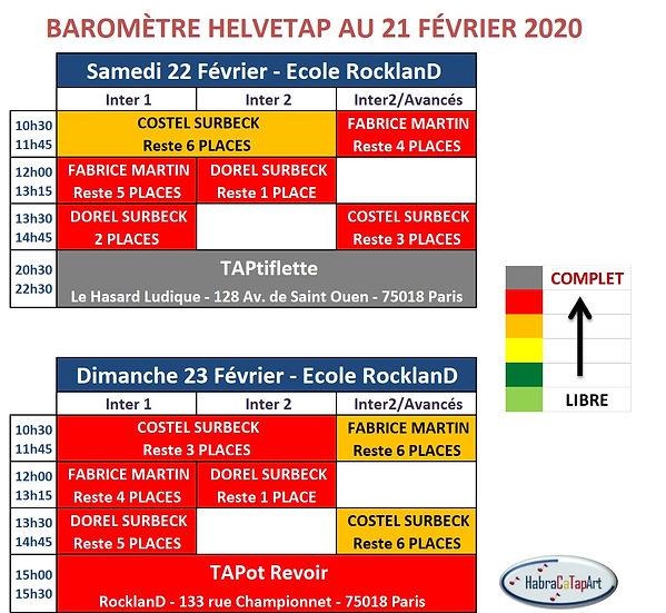 HelveTap - 2ème Baromètre 21-02-2020.jpg