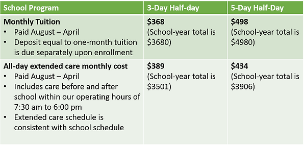 Preschool Tuition and Extended Care Costs