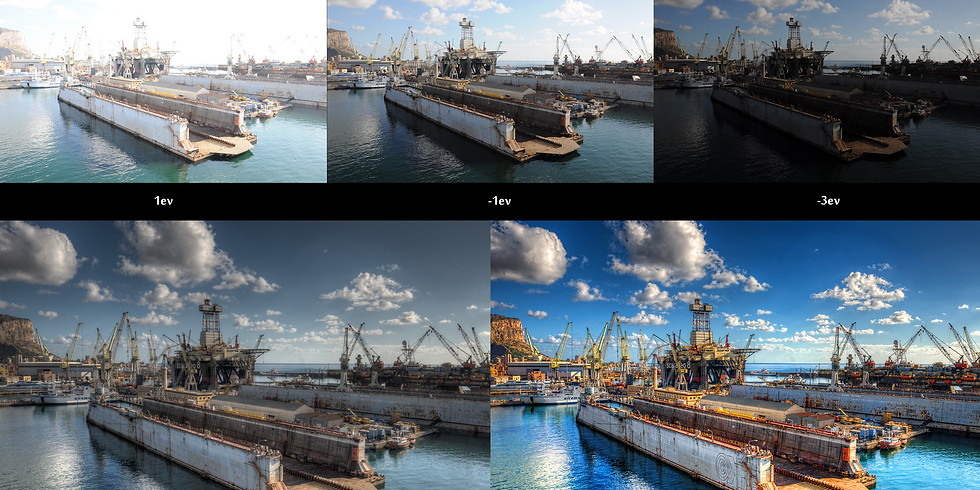 HDR for Beginners