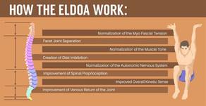 What is ELDOA?