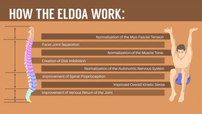 What is ELDOA?