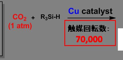 銅ジホスフィン錯体触媒による二酸化炭素のヒドロシリル化反応
