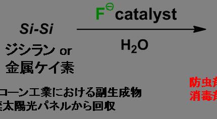 ケイ素系還元剤と二酸化炭素からのギ酸合成