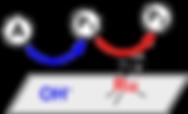 東京工業大学 物質理工学院 応用化学系 本倉健研究室 触媒表面 ワンポット合成