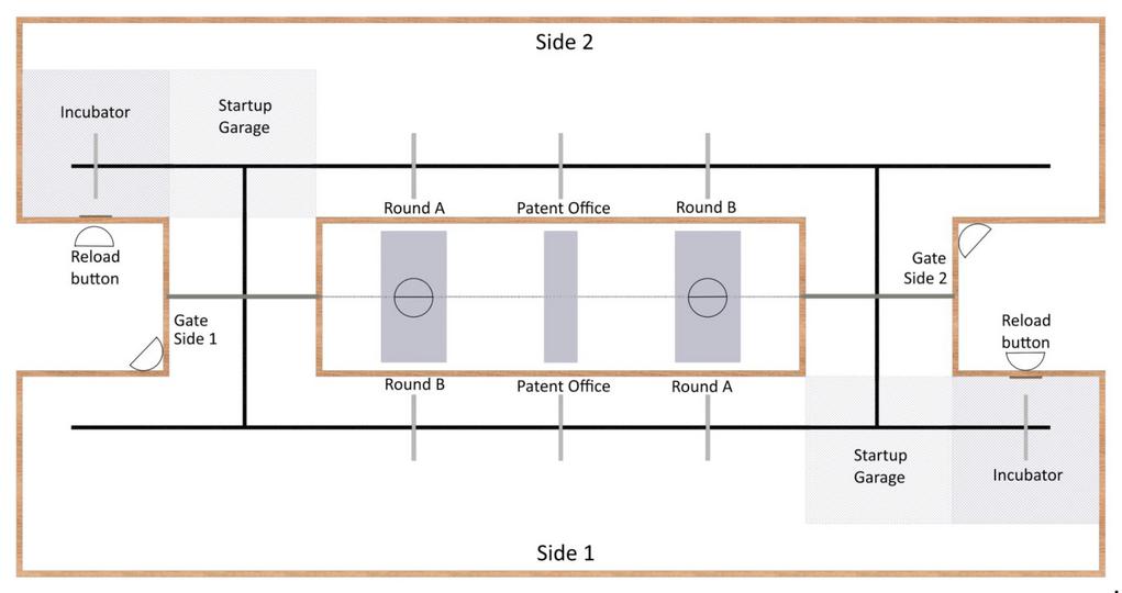 Course Diagram
