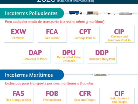 ICC releases Incoterms® 2020