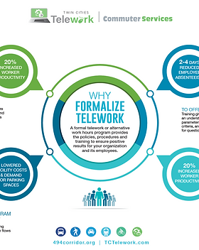Why Formalize Telework.png