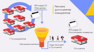мак адреса, mac address, dewsweb, рекламное агентство, Михаил Семенов, Надежда Семенова